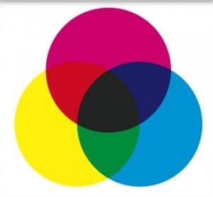 palette couleurs1 300x278 Les questions à la con (QALC), quand il y en a plus il y en a encore